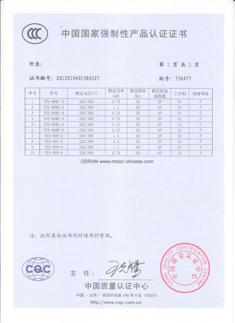 Ccc Certification Of Electric Motor