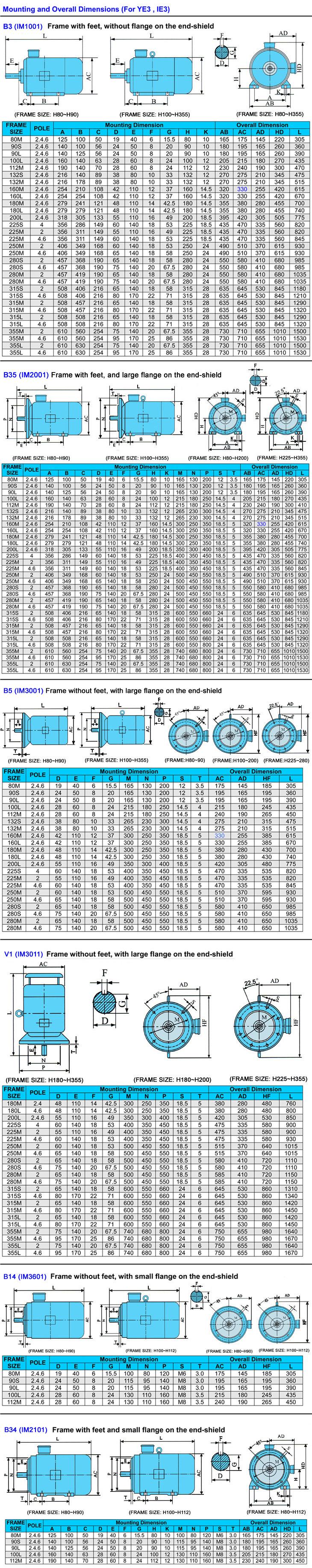 IEC IE3:Asynchronous motors,electric motor,electrical motors ...