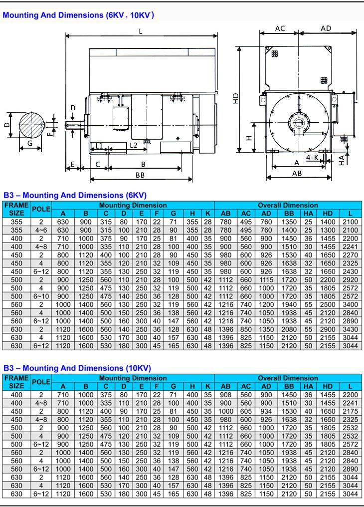 Ykk High Voltage Large Power High Power Box Motor