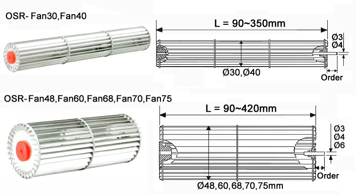 Size of 48 cross flow fan