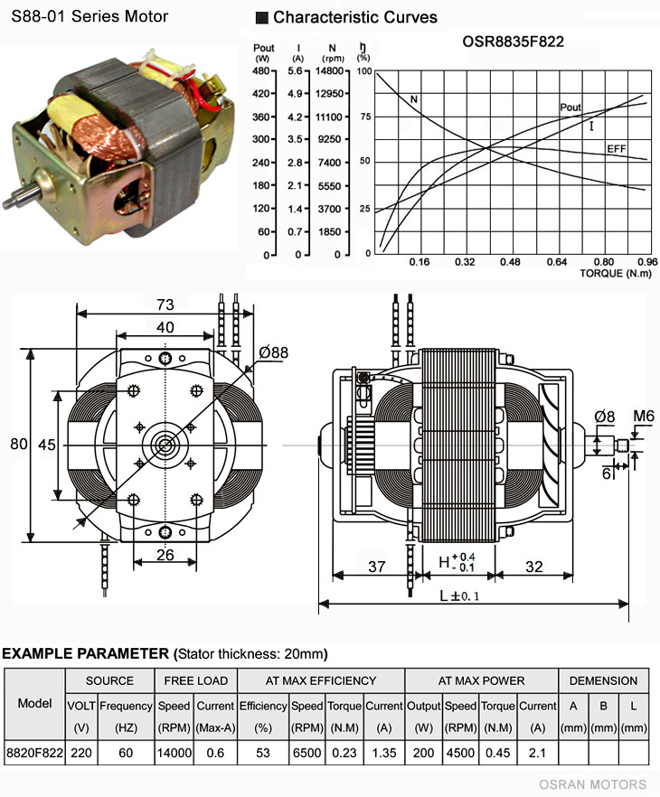 The Single-phase-motors are S76 Universal motor with electric-motor model